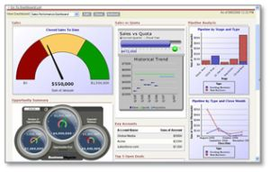 SalesForce_Dashboard