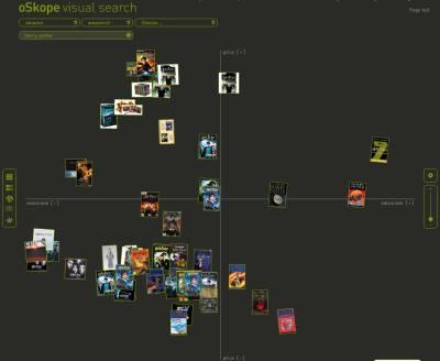 oSkope_Graph