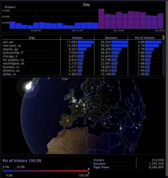 Screenshot_VisualScience