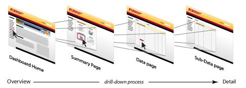 drilldown_fig