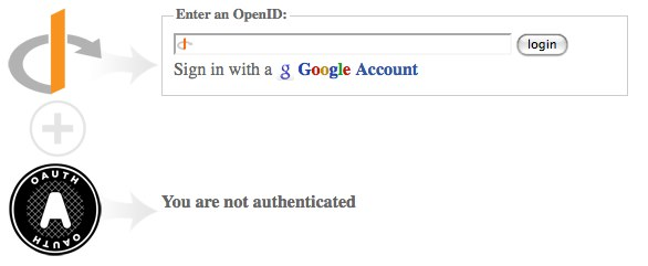 google_hybrid_protocol