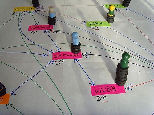 net-map2