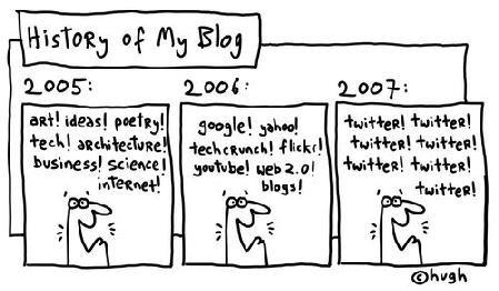 history_blog