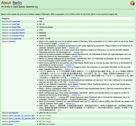 Berlin_dbPedia