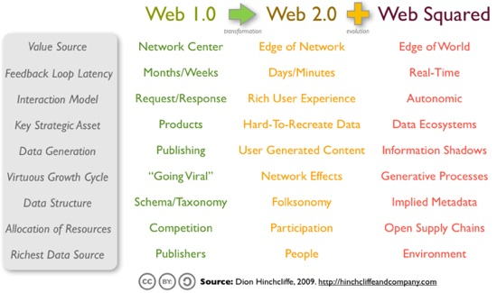web_squared