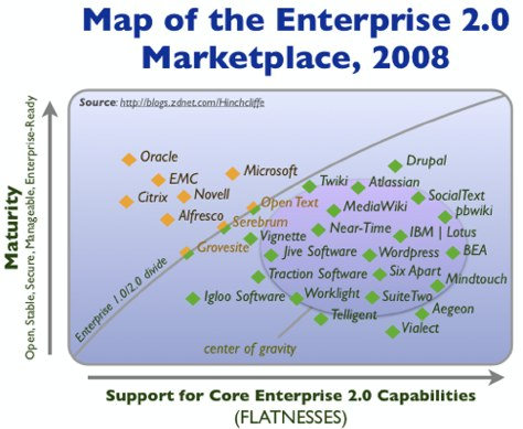 E2.0-2008-Marketplace