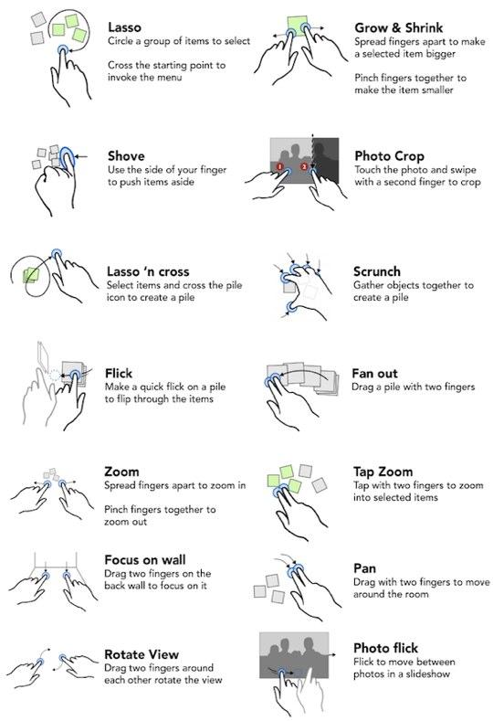 BumpTop-Gestures