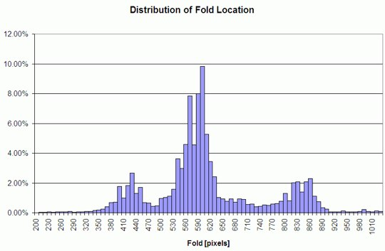 FoldLocation