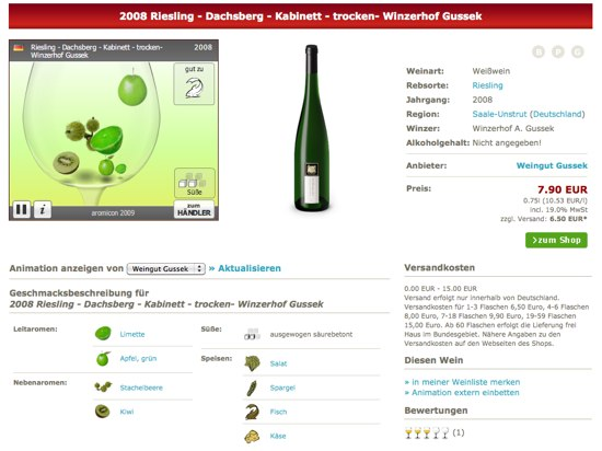 Aromicon_Riesling
