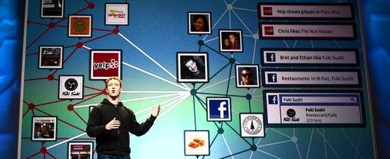 Facebook_Chart