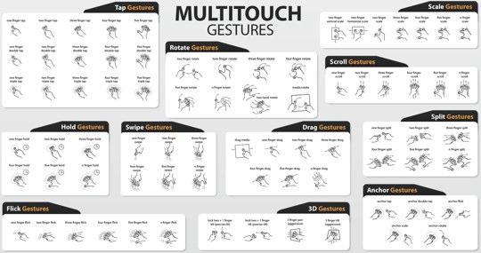 MultitouchGestures