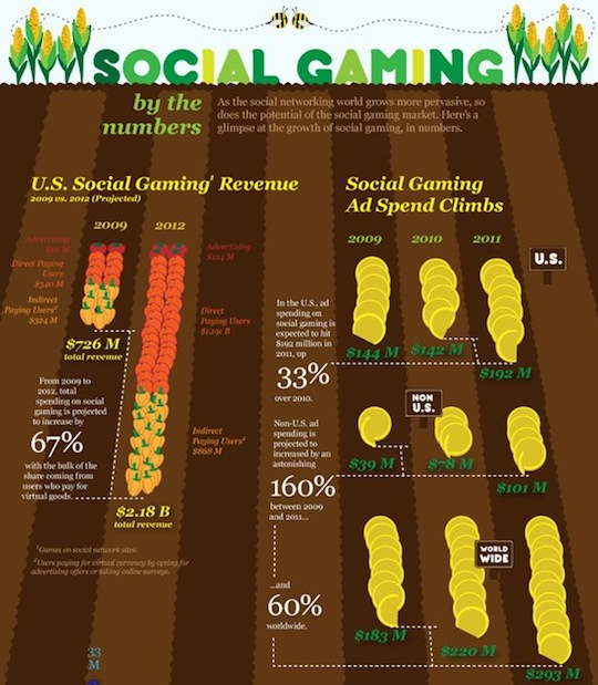 SG_Infographic