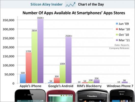 AppStores-550x413