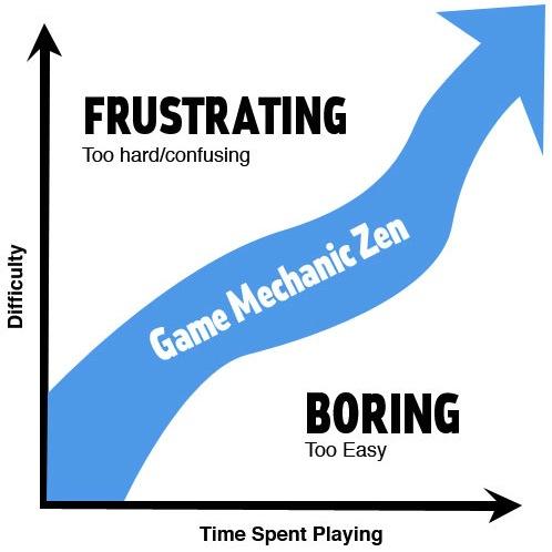 game-zen