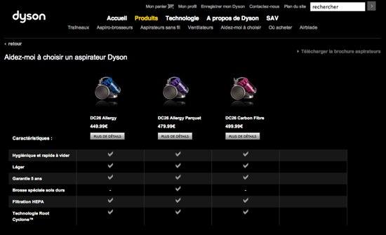 Dyson_compare