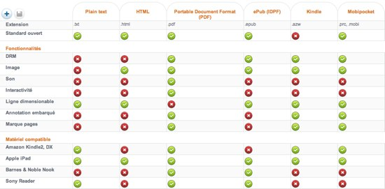 Formats_ebooks