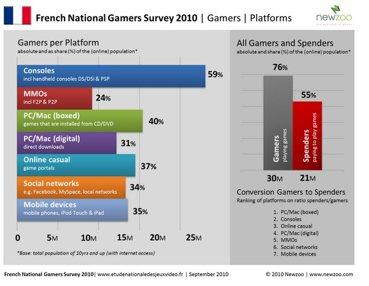 French_National_Gamers