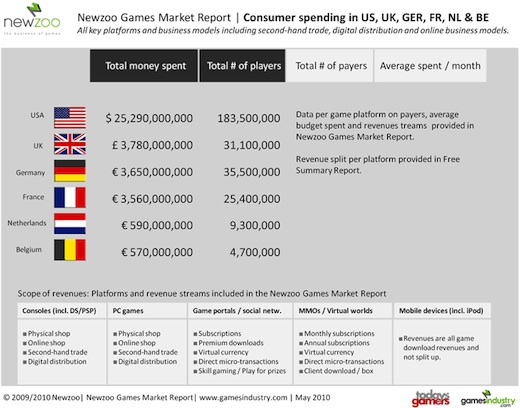 Games_Market_Report