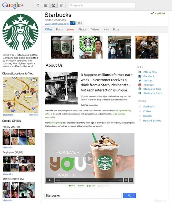 google-plus-brand