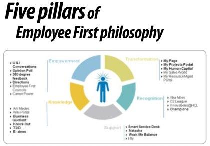employee_first