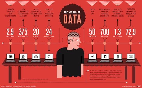 GOOD_IBM_Personal_Data_8