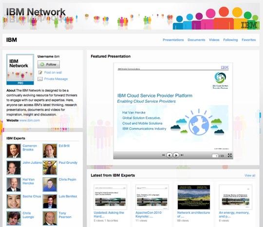 IBM-SlideShare