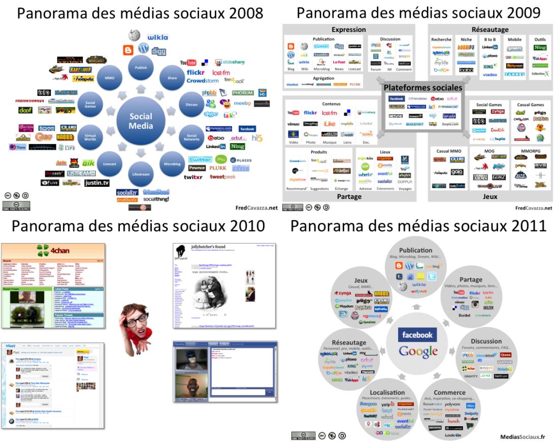 Panorama_MS_2008-2011