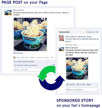 FB_Reach_Generator