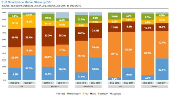 Smartphone_Market_Share