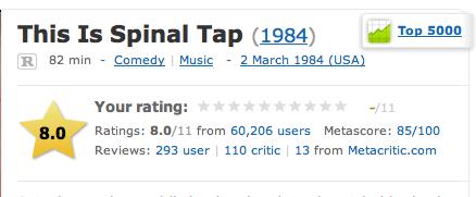 IMDB_SpinalTap