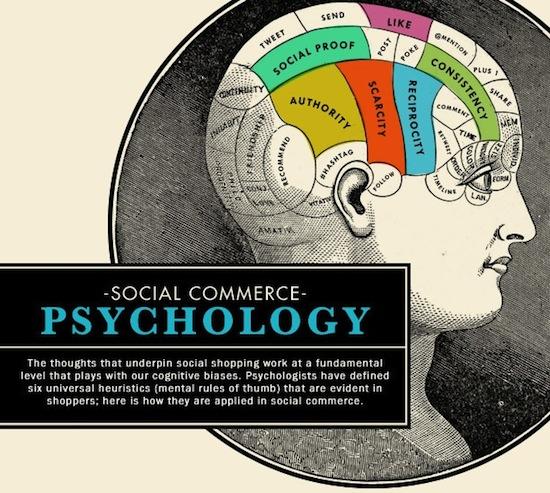 social-commerce_psychology