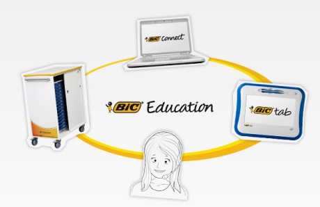 bic-education-solution