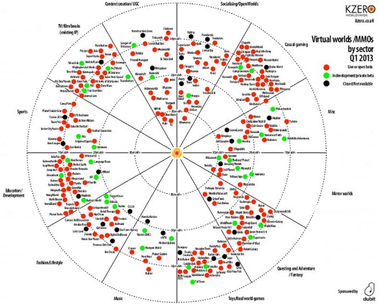 KZero_Radar-chart-Q1-2013