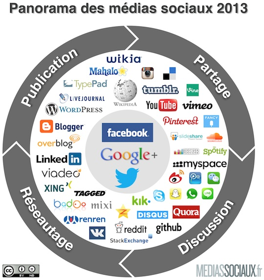 Panorama-MS-2013