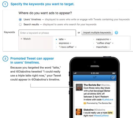 Twitter_keyword_targeting