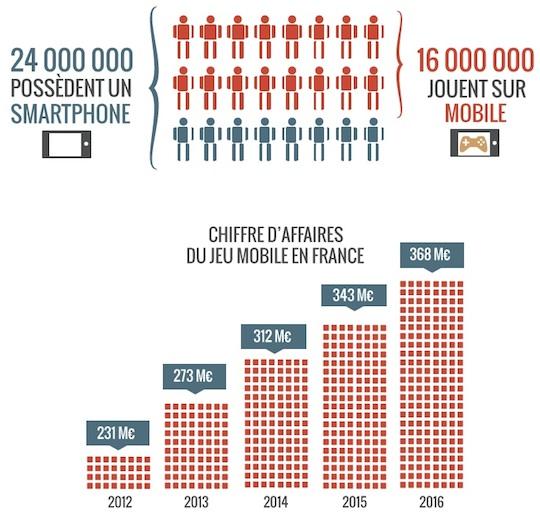 jeux-mobile-2013-afjv