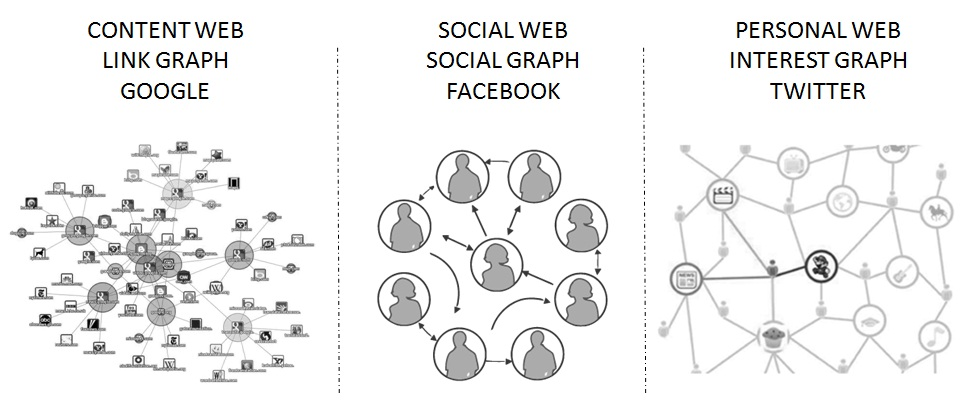 link-social-personal