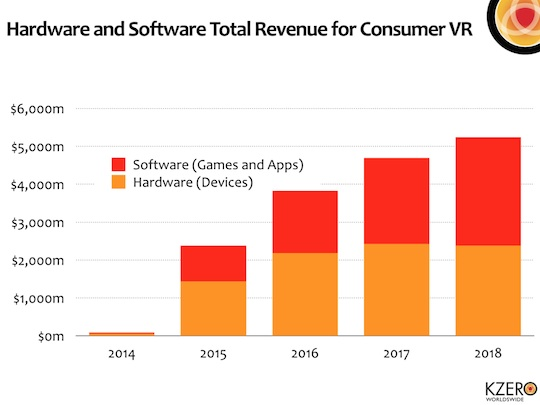 vr_revenues