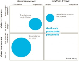 lecko_benefices-gestion-300x232