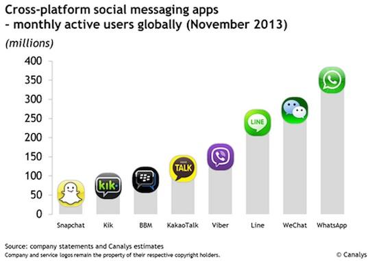 messaging-aps