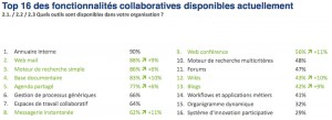 intranet_2014-fonctions-300x109
