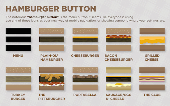 hamburger-button
