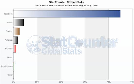 statcounter-ms