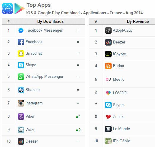 app-mobile-fr