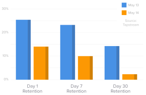 mobile-app-retention