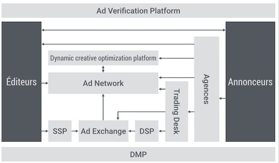 programmatic-diagram