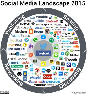 social-media-landscape-2015-277x300