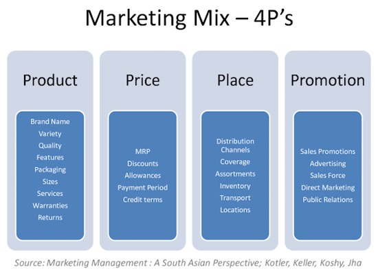 report marketing mixed Rtd mixed spirit production - us market research report lines and have heavily emphasized their marketing toward young report on rtd mixed spirit.