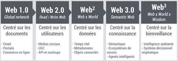 web1-3