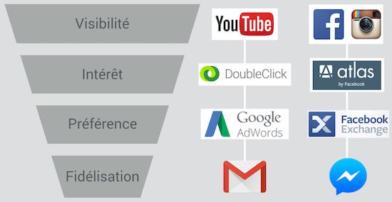 platform-marketing